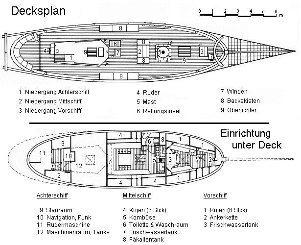 Deckplan der DAGMAR AAEN © Arved Fuchs