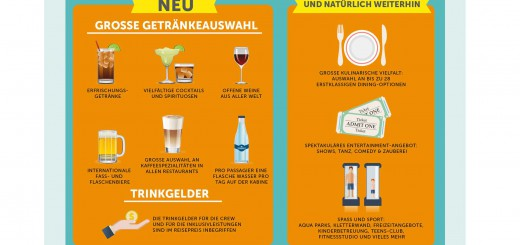 Norwegian_All_Inclusive_Infographic_4st